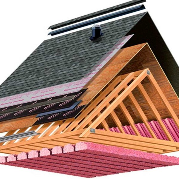 Buy and sell roofing materials
